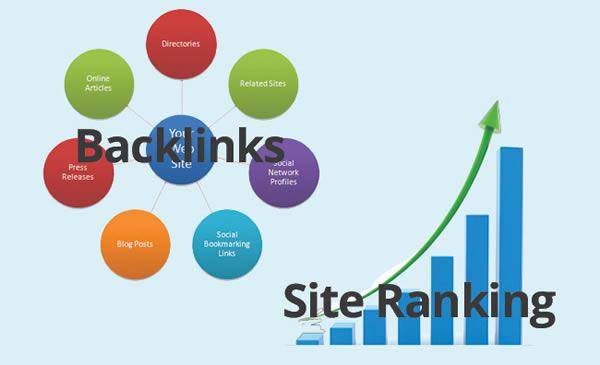 Cách Tạo Backlink Chất Lượng – Hiệu quả